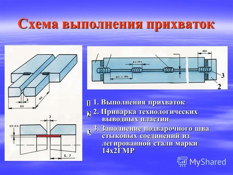 Схема выполнения прихваток 1. Выполнения прихваток 2. Приварка технологических выводных пластин 3. Заполнение подварочного шва стыковых соединений из легированной стали марки 14 х 2ГМР
