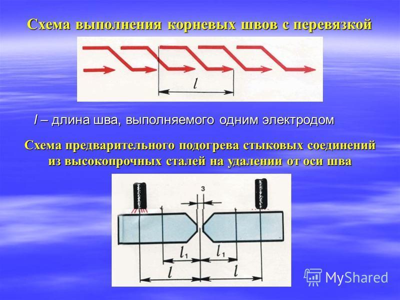 Схема выполнения корневых швов с перевязкой l – длина шва, выполняемого одним электродом Схема предварительного подогрева стыковых соединений из высокопрочных сталей на удалении от оси шва