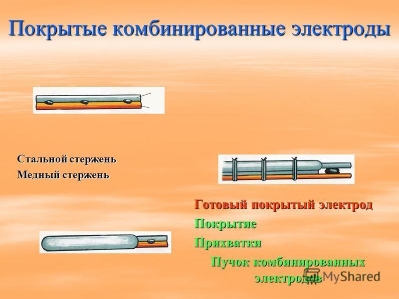 Покрытые комбинированные электроды Стальной стержень Медный стержень Готовый покрытый электрод Покрытие Прихватки Пучок комбинированных электродов