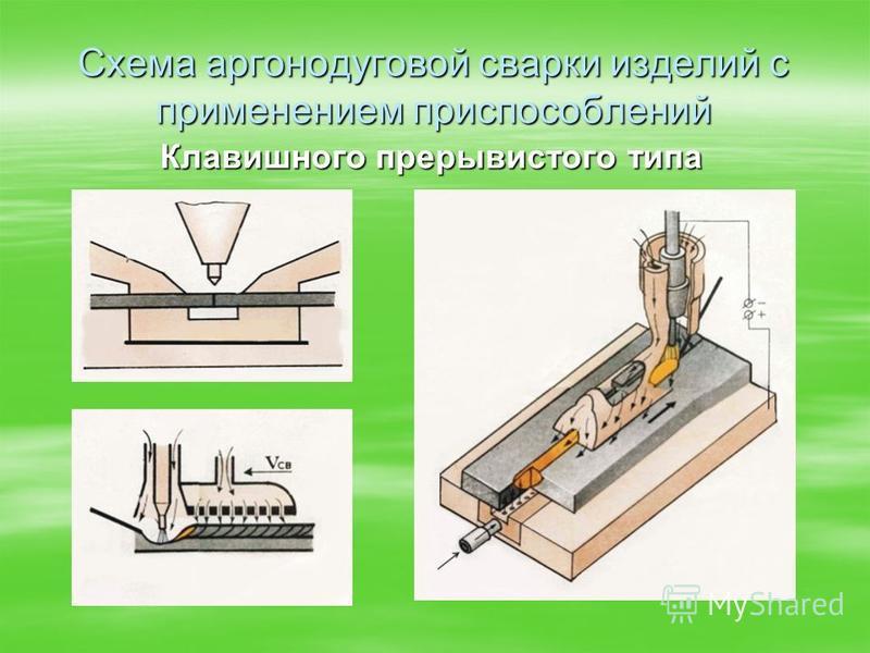 Схема аргонодуговой сварки изделий с применением приспособлений Клавишного прерывистого типа