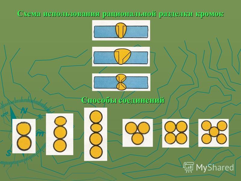 Схема использования рациональной разделки кромок Способы соединений
