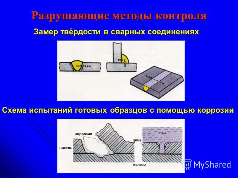 Разрушающие методы контроля Замер твёрдости в сварных соединениях Схема испытаний готовых образцов с помощью коррозии