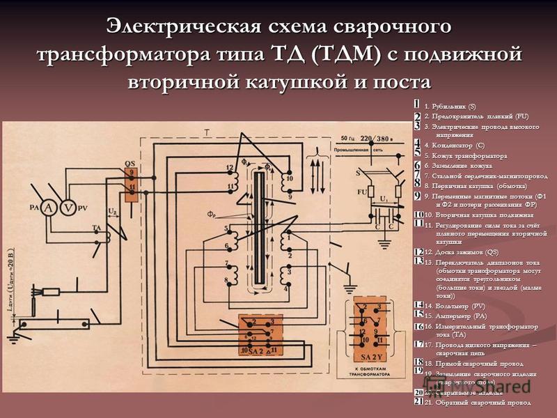 Электрическая схема сварочного трансформатора типа ТД (ТДМ) с подвижной вторичной катушкой и поста 1. Рубильник (S) 2. Предохранитель плавкий (FU) 3. Электрические провода высокого напряжения 4. Конденсатор (С) 5. Кожух трансформатора 6. Заземление к