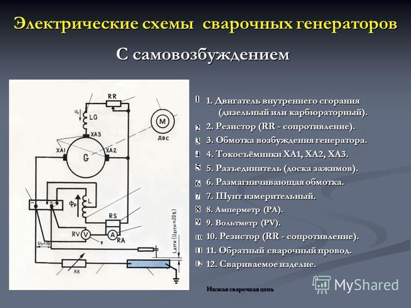 Электрические схемы сварочных генераторов С самовозбуждением 1. Двигатель внутреннего сгорания (дизельный или карбюраторный). 2. Резистор (RR - сопротивление). 3. Обмотка возбуждения генератора. 4. Токосъёмники ХА1, ХА2, ХА3. 5. Разъединитель (доска