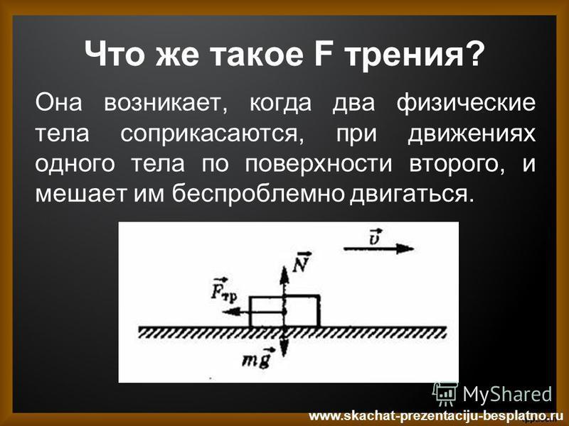 Что же такое F трения? Она возникает, когда два физические тела соприкасаются, при движениях одного тела по поверхности второго, и мешает им беспроблемно двигаться. www.skachat-prezentaciju-besplatno.ru