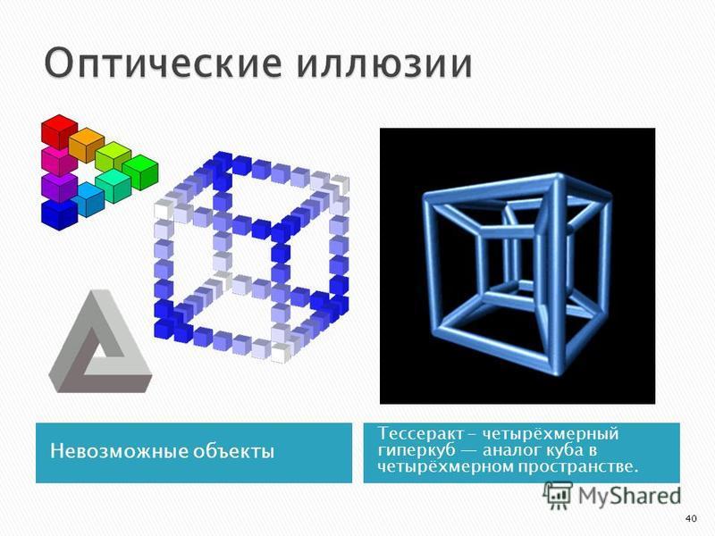 Невозможные объекты Тессеракт - четырёхмерный гиперкуб аналог куба в четырёхмерном пространстве. 40