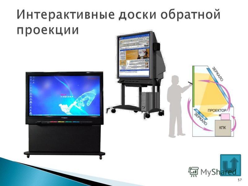 Интерактивные доски обратной проекции 57