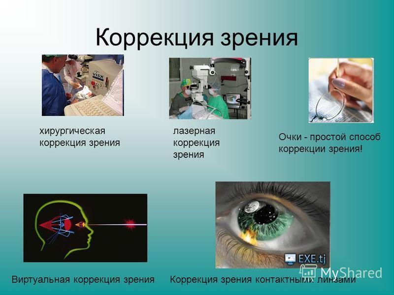 Коррекция зрения хирургическая коррекция зрения Виртуальная коррекция зрения лазерная коррекция зрения Коррекция зрения контактными линзами Очки - простой способ коррекции зрения!
