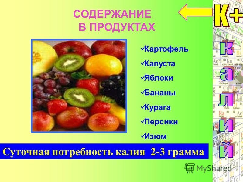 Картофель Капуста Яблоки Бананы Курага Персики Изюм Суточная потребность калия 2-3 грамма СОДЕРЖАНИЕ В ПРОДУКТАХ