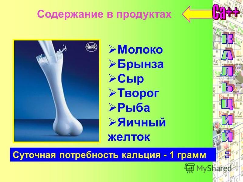 Содержание в продуктах Молоко Брынза Сыр Творог Рыба Яичный желток Суточная потребность кальция - 1 грамм