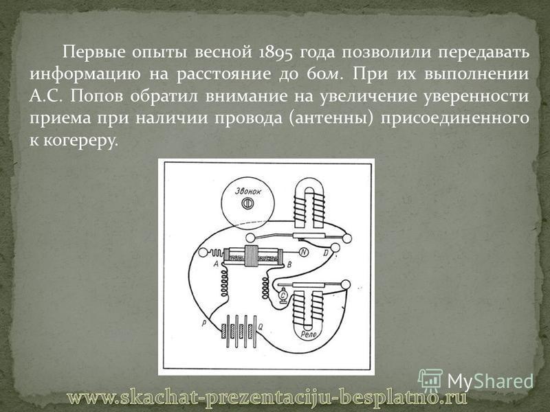 Первые опыты весной 1895 года позволили передавать информацию на расстояние до 60 м. При их выполнении А.С. Попов обратил внимание на увеличение уверенности приема при наличии провода (антенны) присоединенного к когереру.