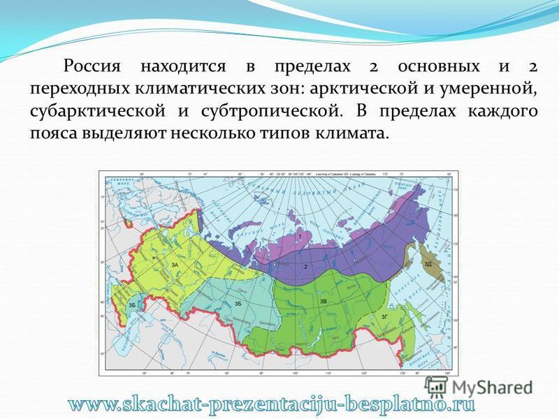 Россия находится в пределах 2 основных и 2 переходных климатических зон: арктической и умеренной, субарктической и субтропической. В пределах каждого пояса выделяют несколько типов климата.