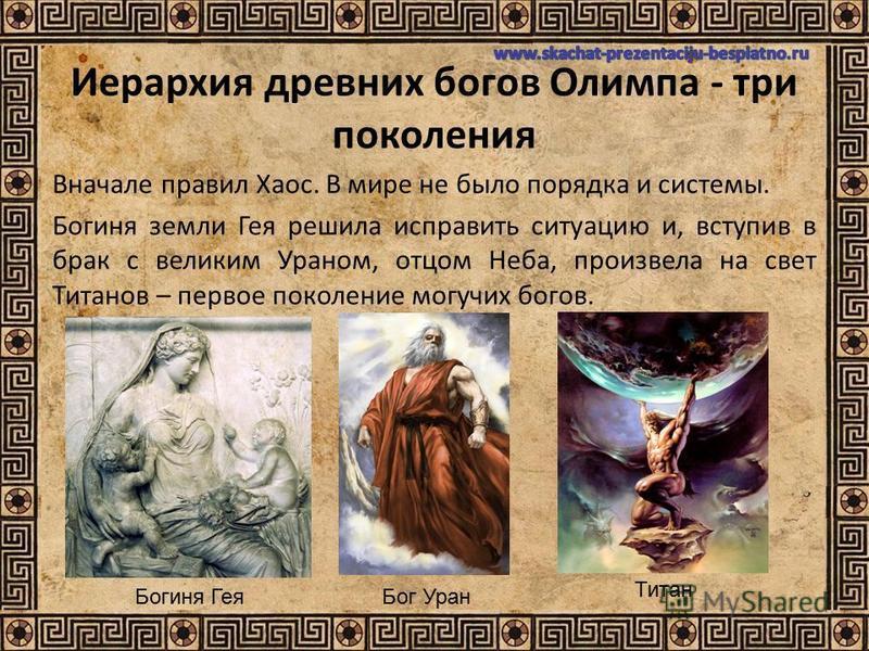 Иерархия древних богов Олимпа - три поколения Вначале правил Хаос. В мире не было порядка и системы. Богиня земли Гея решила исправить ситуацию и, вступив в брак с великим Ураном, отцом Неба, произвела на свет Титанов – первое поколение могучих богов