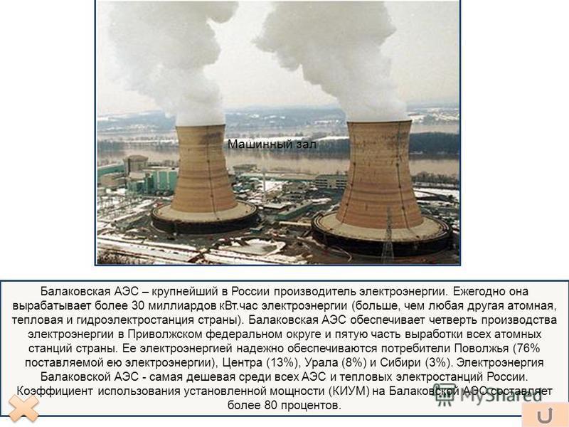 Балаковская АЭС – крупнейший в России производитель электроэнергии. Ежегодно она вырабатывает более 30 миллиардов к Вт.час электроэнергии (больше, чем любая другая атомная, тепловая и гидроэлектростанция страны). Балаковская АЭС обеспечивает четверть