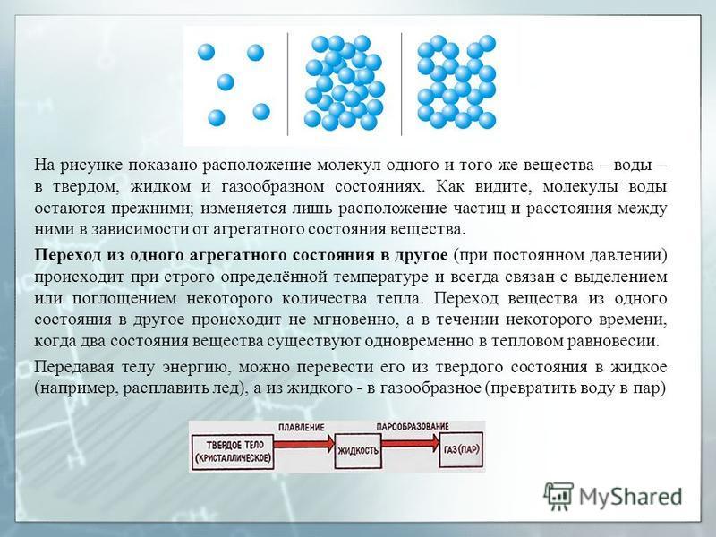 На рисунке показано расположение молекул одного и того же вещества – воды – в твердом, жидком и газообразном состояниях. Как видите, молекулы воды остаются прежними; изменяется лишь расположение частиц и расстояния между ними в зависимости от агрегат