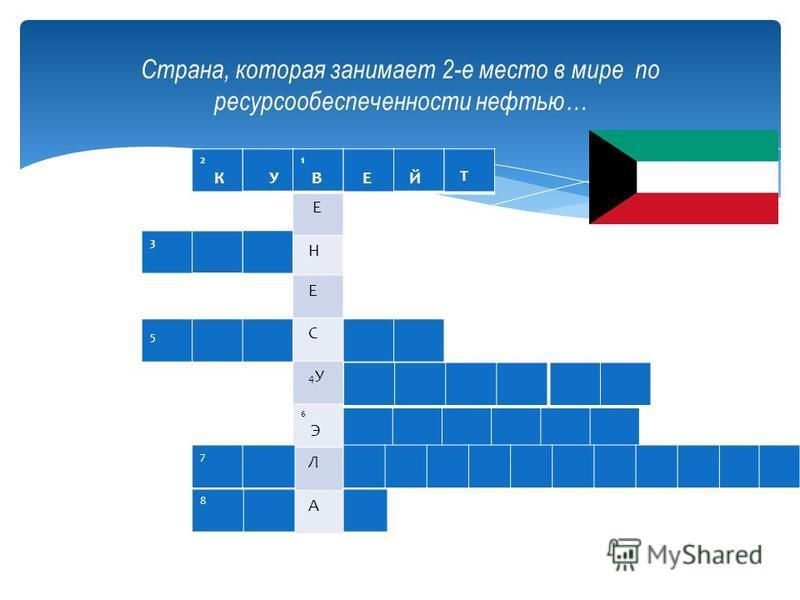 2. Страна, которая занимает 2-е место в мире по ресурсообеспеченности нефтью?Страна 1 В Е Н Е С 4 У 6 Э Л А У 2 К Е Й Т 3 5 7 8 2