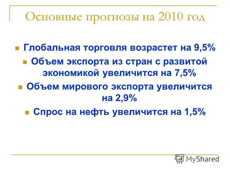 Основные прогнозы на 2010 год Глобальная торговля возрастет на 9,5% Объем экспорта из стран с развитой экономикой увеличится на 7,5% Объем мирового экспорта увеличится на 2,9% Спрос на нефть увеличится на 1,5%