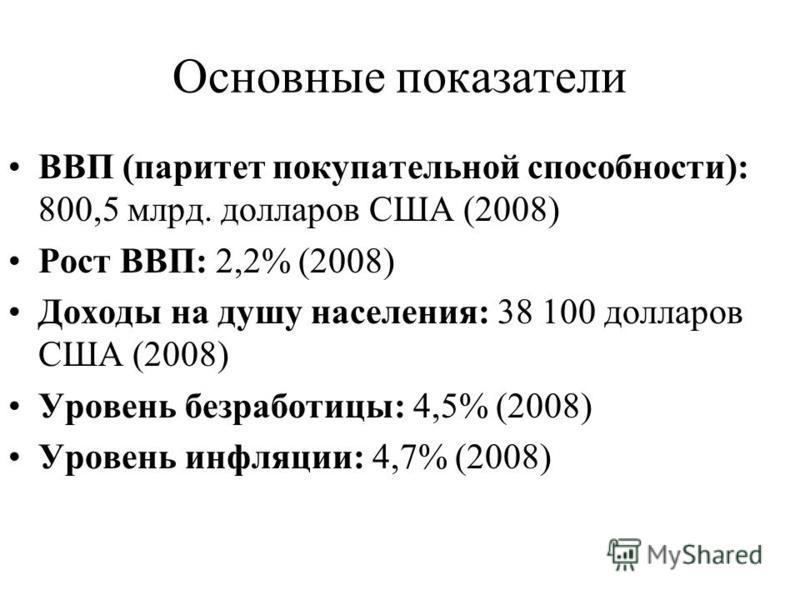 Основные показатели ВВП (паритет покупательной способности): 800,5 млрд. долларов США (2008) Рост ВВП: 2,2% (2008) Доходы на душу населения: 38 100 долларов США (2008) Уровень безработицы: 4,5% (2008) Уровень инфляции: 4,7% (2008)