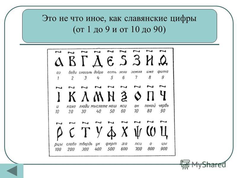 Это не что иное, как славянские цифры (от 1 до 9 и от 10 до 90)