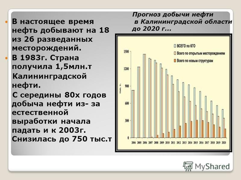 В настоящее время нефть добывают на 18 из 26 разведанных месторождений. В 1983 г. Страна получила 1,5 млн.т Калининградской нефти. С середины 80 х годов добыча нефти из- за естественной выработки начала падать и к 2003 г. Снизилась до 750 тыс.т Прогн