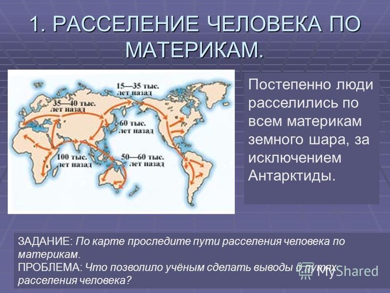 1. РАССЕЛЕНИЕ ЧЕЛОВЕКА ПО МАТЕРИКАМ. Постепенно люди расселились по всем материкам земного шара, за исключением Антарктиды. ЗАДАНИЕ: По карте проследите пути расселения человека по материкам. ПРОБЛЕМА: Что позволило учёным сделать выводы о путях расс