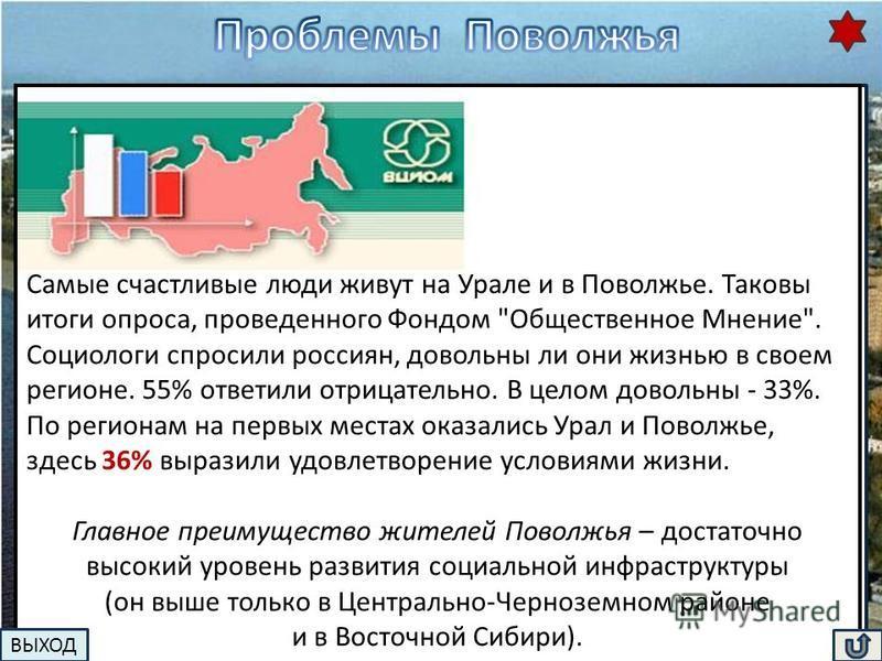Пензенская область Саратовская область Ульяновская область Республика Татарстан Самарская область Денежные доходы на 1/3 ниже, чем в среднем по стране. 30% жителей района имеют денежные доходы ниже прожиточного минимума. Уровень безработицы выше, чем