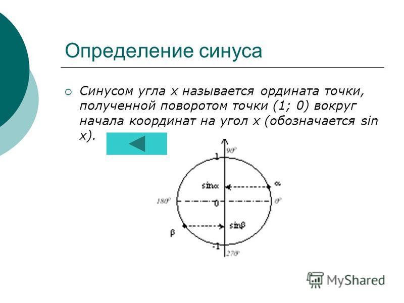 Определение синуса Синусом угла х называется ордината точки, полученной поворотом точки (1; 0) вокруг начала координат на угол х (обозначается sin x).