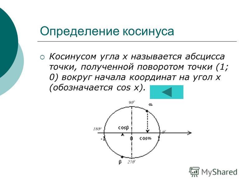 Определение косинуса Косинусом угла х называется абсцисса точки, полученной поворотом точки (1; 0) вокруг начала координат на угол х (обозначается cos x).