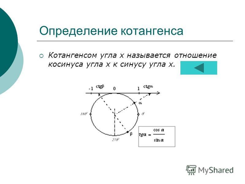Определение котангенса Котангенсом угла х называется отношение косинуса угла х к синусу угла х.