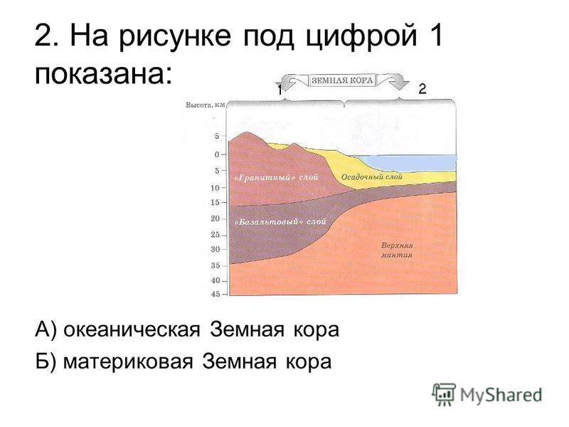 1. Самая тонкая оболочка Земли? А) Земная кора Б) мантия В) ядро Г) литосфера