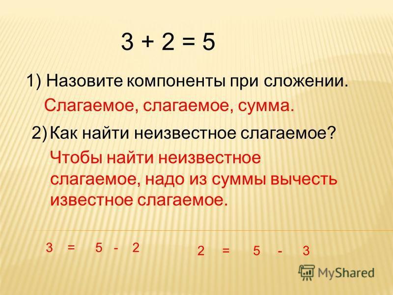 3 + 2 = 5 1) Назовите компоненты при сложении. Слагаемое, слагаемое, сумма. 2) Как найти неизвестное слагаемое? Чтобы найти неизвестное слагаемое, надо из суммы вычесть известное слагаемое. =35-2 2=5-3