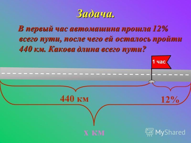 Задача. В первый час автомашина прошла 12% всего пути, после чего ей осталось пройти 440 км. Какова длина всего пути? 440 км 12% х км 1 час