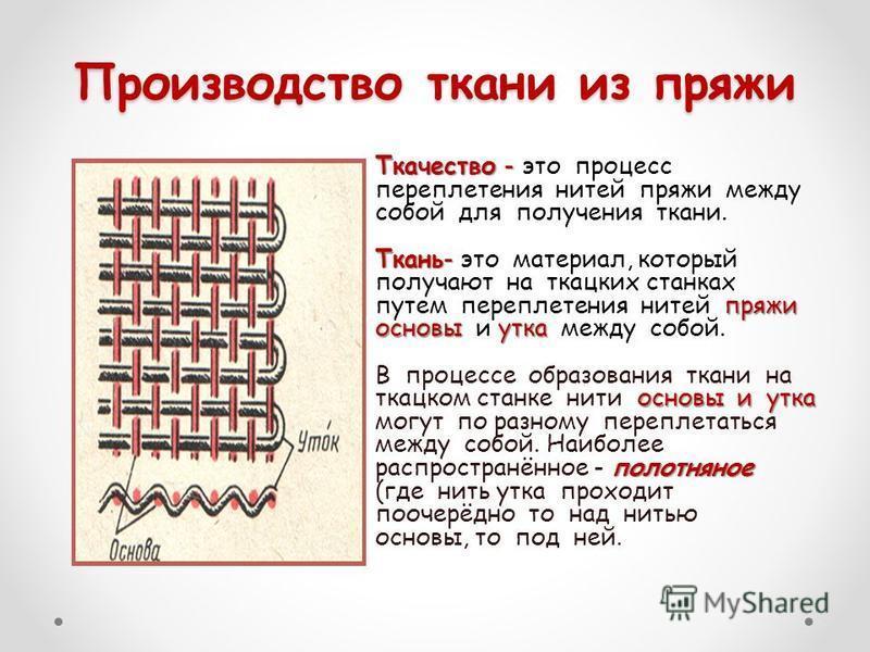 Производство ткани из пряжи Ткачество - Ткачество - это процесс переплетения нитей пряжи между собой для получения ткани. Ткань- пряжи основы утка Ткань- это материал, который получают на ткацких станках путем переплетения нитей пряжи основы и утка м