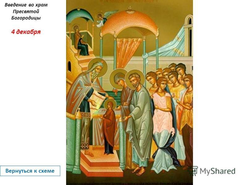 Введение во храм Пресвятой Богородицы 4 декабря Вернуться к схеме