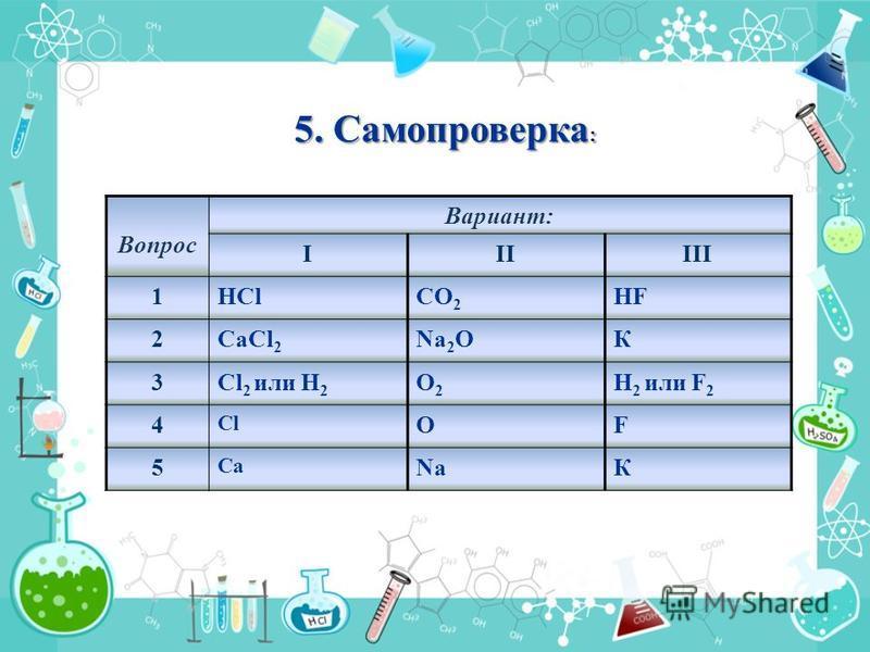 5. Самопроверка : Вопрос Вариант: IIIIII 1НClСО 2 НFНF 2CaCl 2 Na 2 OК 3Cl 2 или Н 2 O2O2 Н 2 или F 2 4 Cl OF 5 Ca NaК