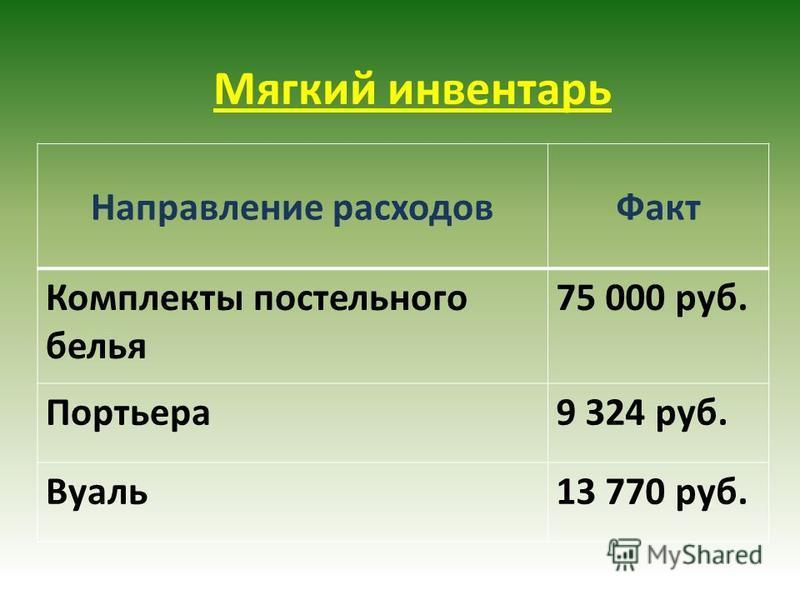 Мягкий инвентарь Направление расходов Факт Комплекты постельного белья 75 000 руб. Портьера 9 324 руб. Вуаль 13 770 руб.