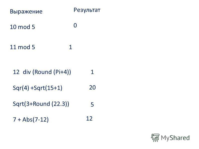 Выражение Результат 10 mod 5 0 11 mod 51 12div (Round (Pi+4)) Sqr(4) +Sqrt(15+1) Sqrt(3+Round (22.3)) 7 + Abs(7-12) 1 20 5 12