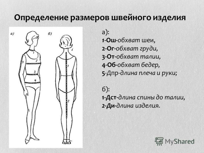 Определение размеров швейного изделия а): 1-Ош-обхват шеи, 2-Ог-обхват груди, 3-От-обхват талии, 4-Об-обхват бедер, 5-Дпр-длина плеча и руки; б): 1-Дст-длина спины до талии, 2-Ди-длина изделия.