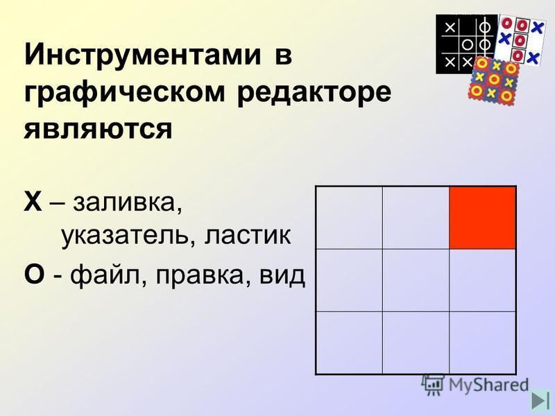 Инструментами в графическом редакторе являются Х Х – заливка, указатель, ластик О О - файл, правка, вид