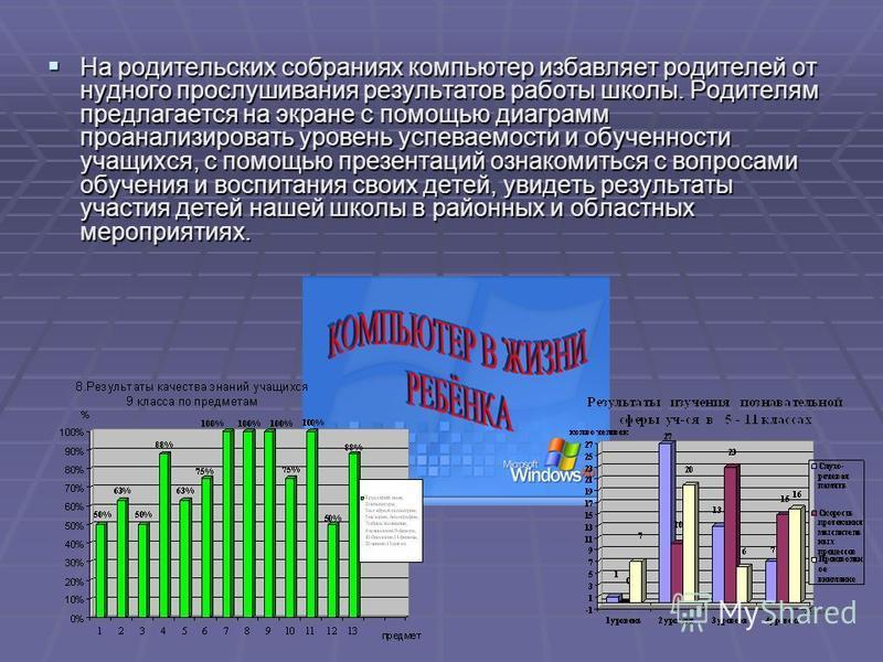 На родительских собраниях компьютер избавляет родителей от нудного прослушивания результатов работы школы. Родителям предлагается на экране с помощью диаграмм проанализировать уровень успеваемости и обученности учащихся, с помощью презентаций ознаком