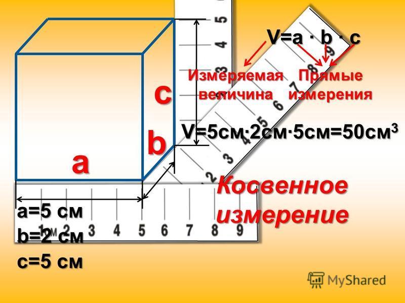 a c b V=a · b · c a=5 см b=2 см c=5 см Измеряемаявеличина Прямыеизмерения V=5 см·2cм·5 см=50 см 3 Косвенное измерение