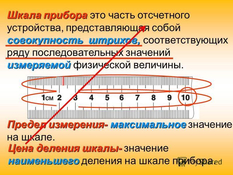 Шкала прибора совокупность штрихов, измеряемой Шкала прибора это часть отсчетного устройства, представляющая собой совокупность штрихов, соответствующих ряду последовательных значений измеряемой физической величины. Предел измерения-максимальное Пред