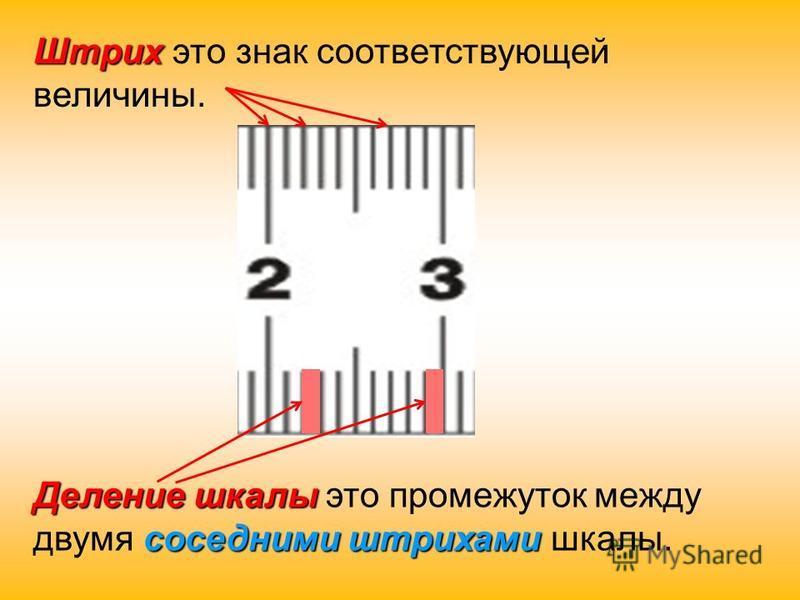 Штрих Штрих это знак соответствующей величины. Деление шкалы соседними штрихами Деление шкалы это промежуток между двумя соседними штрихами шкалы.