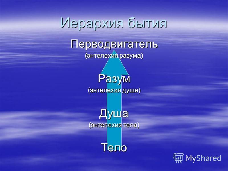 Иерархия бытия Перводвигатель (энтелехия разума) Разум (энтелехия души) Душа (энтелехия тела) Тело