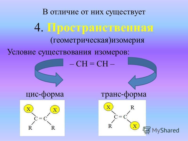 В отличие от них существует 4. Пространственная (геометрическая)изомерия Условие существования изомеров: – СН = СН – цис-форматранс-форма