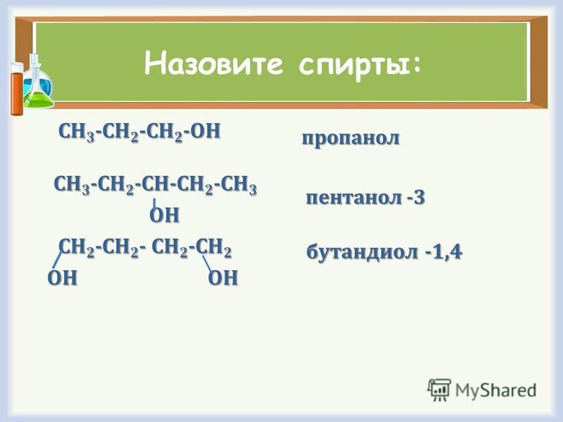 Назовите спирты: CH 3 -CH 2 -CH 2 -OH CH 3 -CH 2 -CH 2 -OH CH 3 -CH 2 -CH-CH 2 -CH 3 CH 3 -CH 2 -CH-CH 2 -CH 3 ОН ОН CH 2 -CH 2 - CH 2 -CH 2 CH 2 -CH 2 - CH 2 -CH 2 ОН ОН ОН ОН пропанол пропанол пентанол -3 пентанол -3 бутандиол -1,4 бутандиол -1,4