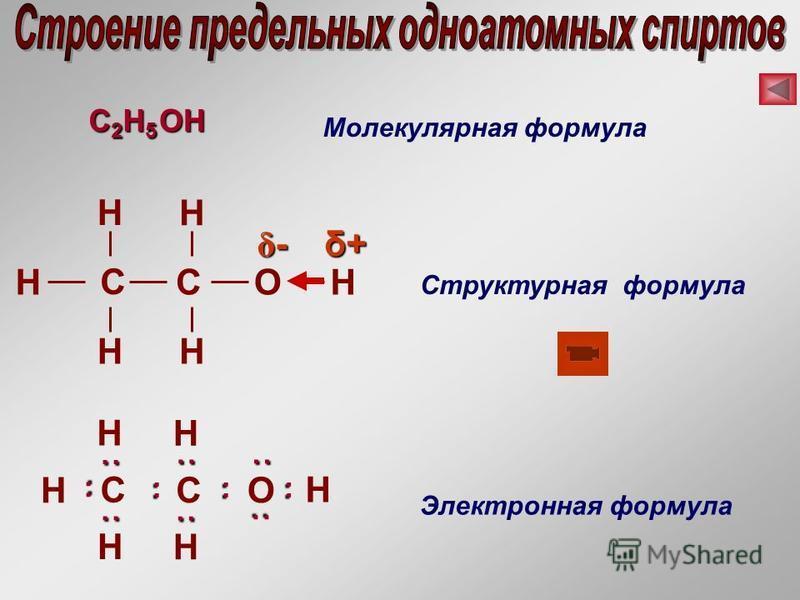 C2H5C2H5C2H5C2H5OH Молекулярная формула H С H С H H H HO Структурная формула Электронная формула С С H H O.. H H H............ H...... δ+δ+δ+δ+ δ-δ-δ-δ-