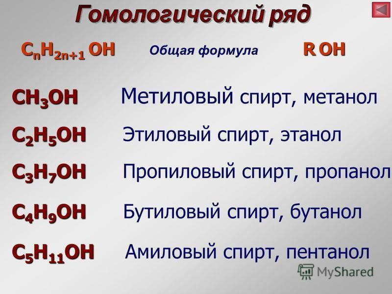 C n H 2n+1 OH Общая формула R OH CH 3 OH CH 3 OH Метиловый спирт, метанол C 2 H 5 OH C 2 H 5 OH Этиловый спирт, этанол C 3 H 7 OH C 3 H 7 OH Пропиловый спирт, пропанол C 4 H 9 OH C 4 H 9 OH Бутиловый спирт, бутанол C 5 H 11 OH C 5 H 11 OH Амиловый сп