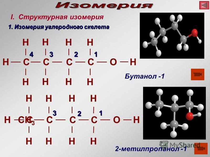 С H H H H С СС HO H HH HH СH3СH3 С С СHOH H H H H H H H H С Бутанол -1 2-метилпропанол -1 I. Структурная изомерия 1. Изомерия углеродного скелета 1234 1 2 3