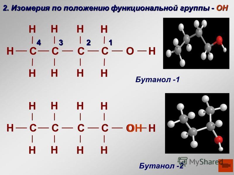 2. Изомерия по положению функциональной группы - OH С С СHOH H H H H H H H H С Бутанол -1 1234 HO H С С СH H H H H H H H С OH Бутанол -2